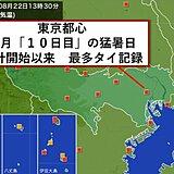 東京都心 8月の猛暑日「10日目」 最多タイ記録