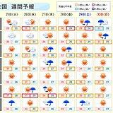 週間 台風8号が強い勢力へ 8月中はまだ猛暑日あり 熱中症に警戒