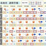 東北 厳しい残暑 台風8号の間接的な影響
