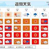 台風8号北上続ける 9月に向けてまだまだ厳しい残暑