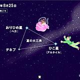 伝統的七夕 今夜は観察のチャンス「おりひめ星」と「ひこ星」を見つけよう