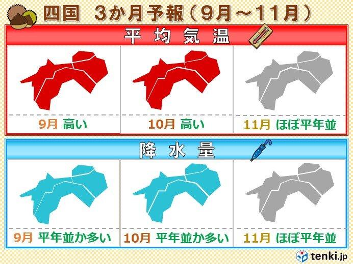 四国 秋も気温の高い状態が続きそう