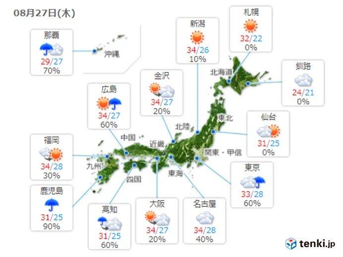 暑さ警戒 フェーンで日本海側では猛暑な暑さ続く