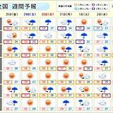 週間天気 土日は北日本で「大雨」か 「危険な暑さ」いつまで