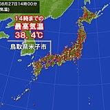 鳥取県や兵庫県で38℃台 体温超えの暑さ
