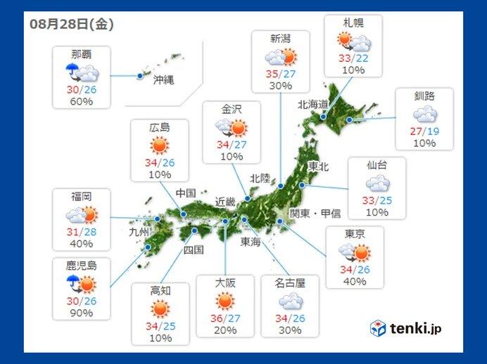 朝から暑い 日本海側は37度予想も 大阪は15日連続の猛暑日に