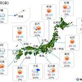 28日も 猛烈な暑さと急な雨に気を付けて 関東以西は激しい雨も