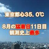 東京都心で35℃以上 8月として猛暑日は観測史上最多