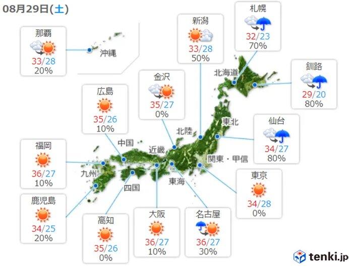 29日、土曜日の天気