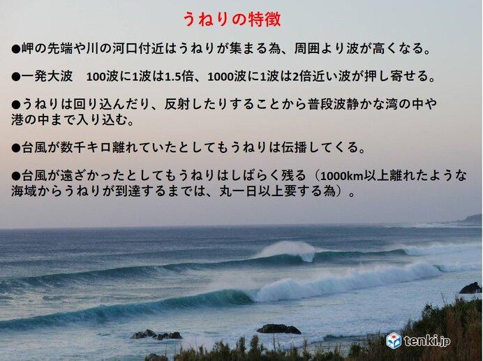 うねりを伴った高波の特徴と注意点
