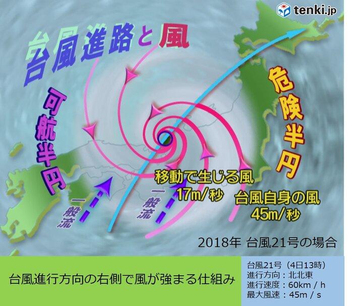 速度を速めながら接近する秋台風 進行方向の右側の地域は危険で要警戒!