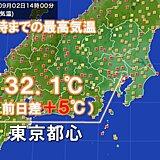 関東地方 夏の暑さ戻る 東京都心32.1℃ 夜も熱中症に注意