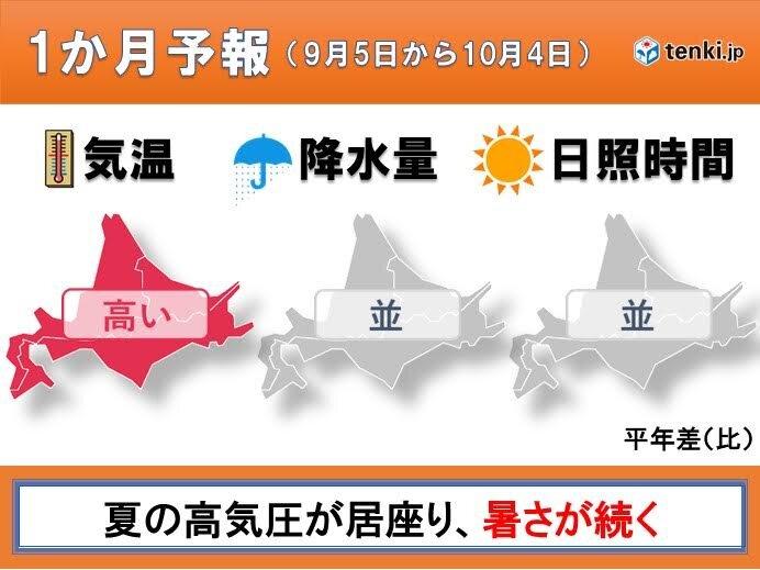 北海道の1か月予報 いつまで残暑は続くのか…