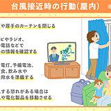 台風10号 早めの対策を 今やるべき台風への備え