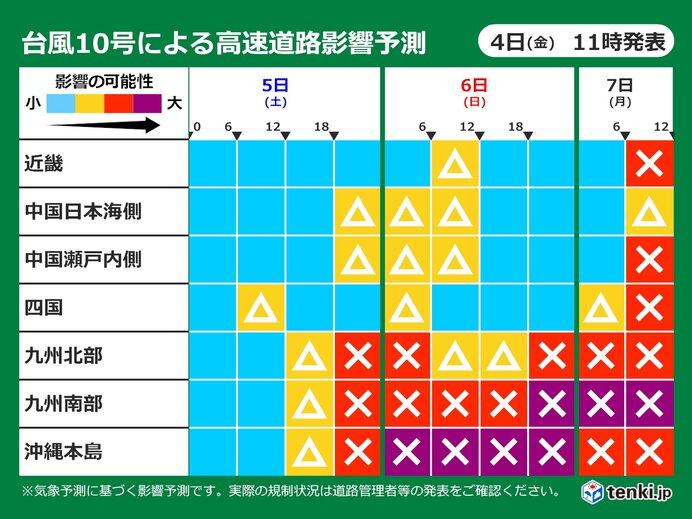 【近畿~九州・沖縄】 大雨は5日から、暴風は6日から