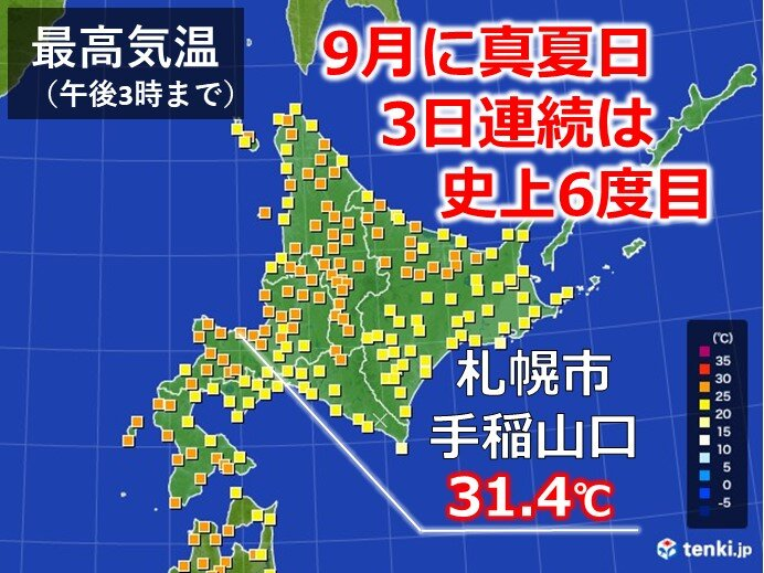 最長記録の可能性も 9月の北海道で真夏日続く