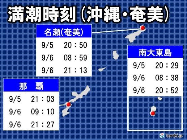 台風周辺では高潮に厳重警戒