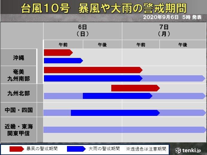 台風10号の警戒期間はいつまで? 去った後も注意すべきこと