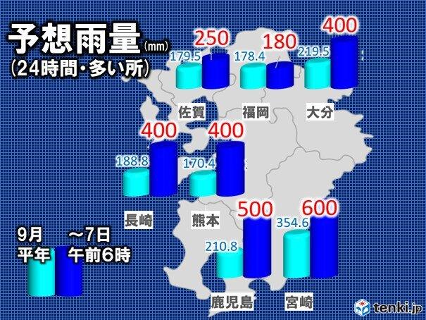予想雨量(あす午前6時までの24時間・多い所)