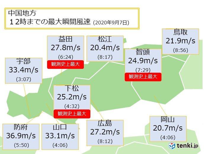 中国地方3地点で観測史上最大の風を記録、所々で9月の観測史上最大