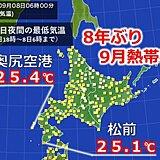 北海道 8年ぶり 9月に熱帯夜