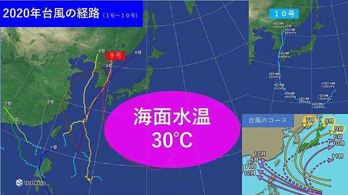 今後の「台風」 最強クラスに発達する可能性 南の海面水温30℃