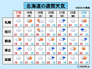 札幌 続くヒンヤリ!30年ぶり