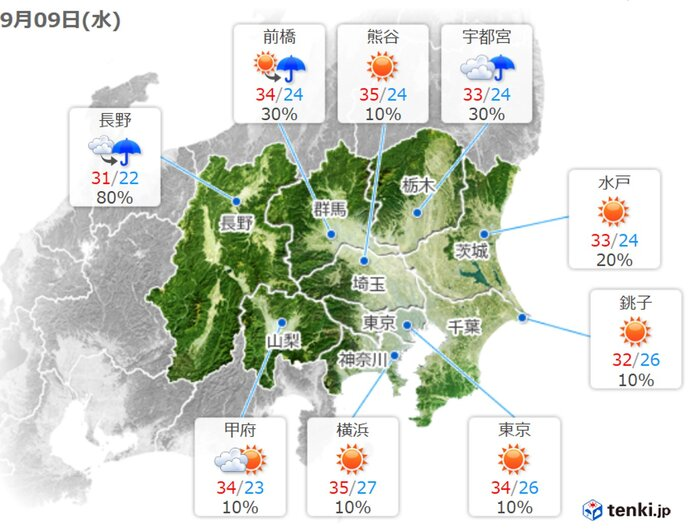 関東 あすも猛暑 その先 次第に秋の空気が流れ込む