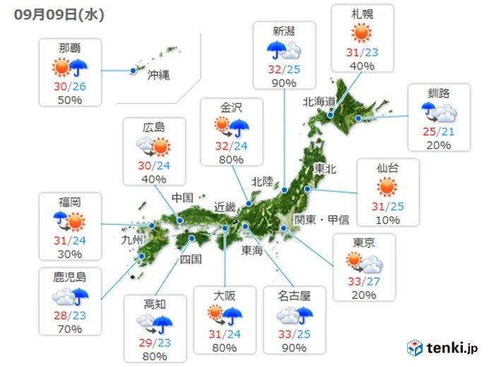 九州は天気回復へ 全国的に厳しい暑さ