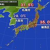 札幌は2日連続真夏日 東京都練馬区は猛暑 大阪は45日ぶり30℃届かず