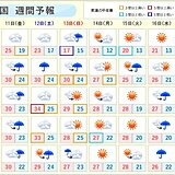 週間予報 残暑収まりようやく秋の気配 週末は強雨も