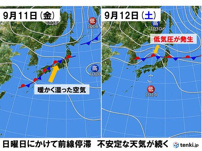 日曜日にかけて不安定な天気 天気の急変に注意
