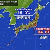 関東を中心に続く厳しい残暑 北海道には秋の空気 最高気温15℃も