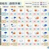 中国地方 天気は短い周期で変わる