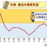札幌 50年に1度の寒さに