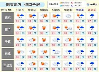 関東 残暑はまだ終わりじゃない この先の気温の傾向