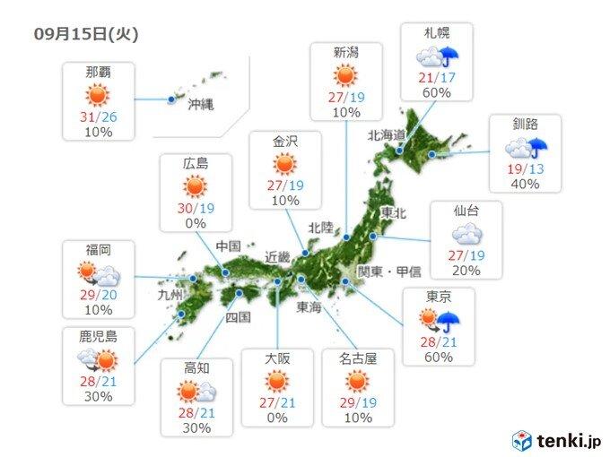 15日 東海より西で真夏日も 北海道は20℃前後に