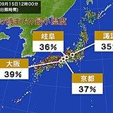 九州から東海・甲信 カラッとした晴天 湿度30パーセント台の所も