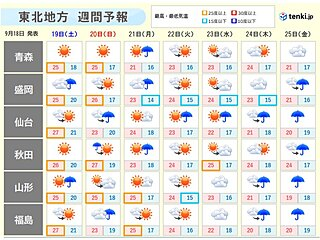 東北 4連休は初日と最終日は広く晴れる 日中でも徐々に秋の気配