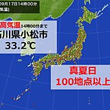17日は日本海側で気温33℃台 18日は関東で「真夏並みの暑さ」も