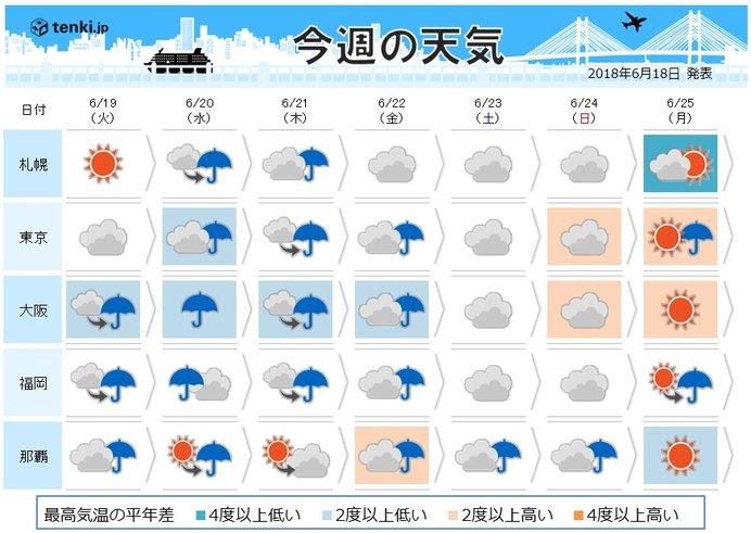 週間 火曜と水曜 西日本を中心に大雨