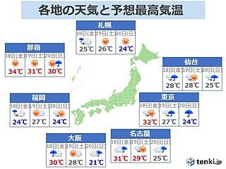 週末は秋らしい気温に 一気に7℃ダウンも 服装選びに注意