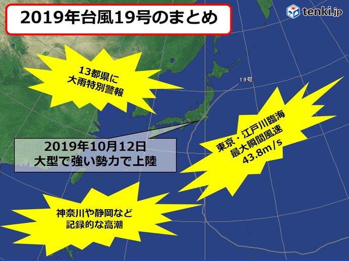 東京都など初めて「大雨特別警報」が発表された所も