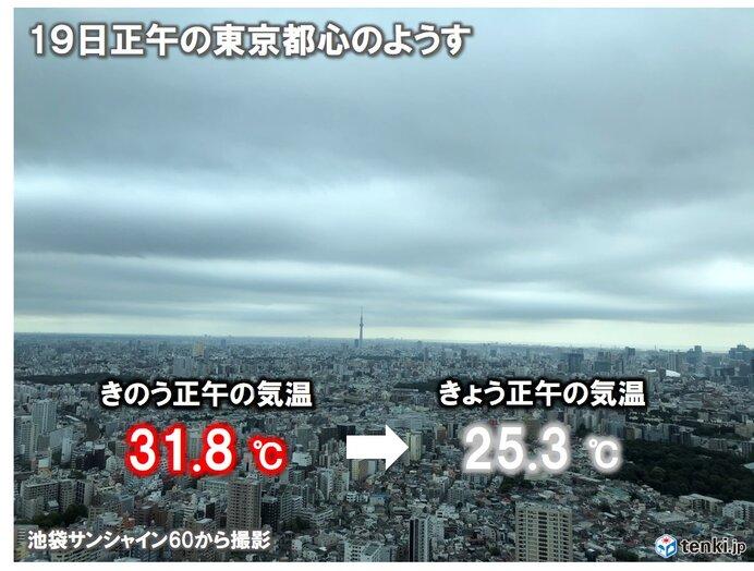 連休初日 東京都心は曇天 暑さトーンダウン