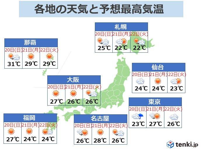 連休の天気(全国) 季節は夏から秋に移行