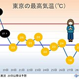 関東 日曜日はさらに涼しく10月上旬並み この先どんどん寒くなる?