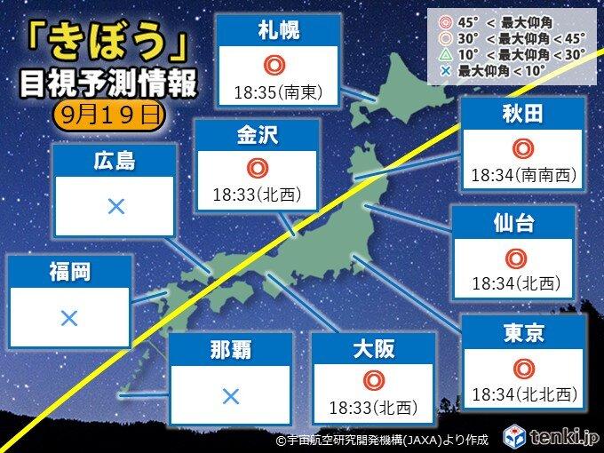 今夜は「きぼう(ISS)」が見られるチャンス