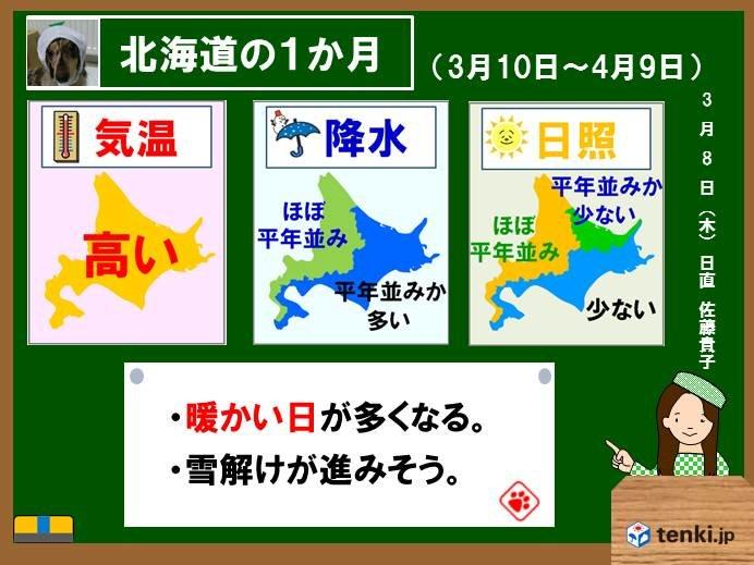 北海道の1か月 暖かい日が多くなる