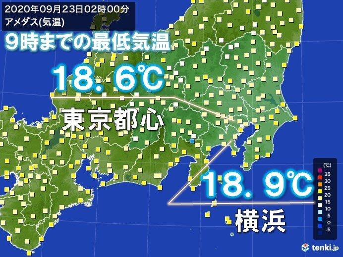関東 けさの気温 東京都心など18℃台 日中もあまり上がらない予想