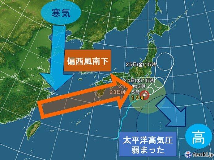 台風12号 なぜ東寄りの進路に?